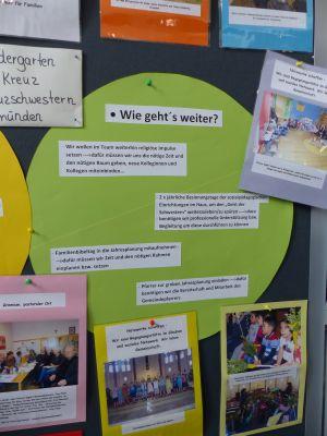 """Projekt """"Kindergärten als Orte kirchlichen Lebens"""". Auf bunten Plakatwänden reflektierten die Kitas ihre Erfahrungen, boten und sammelten Anregungen für eigene Aktionen."""