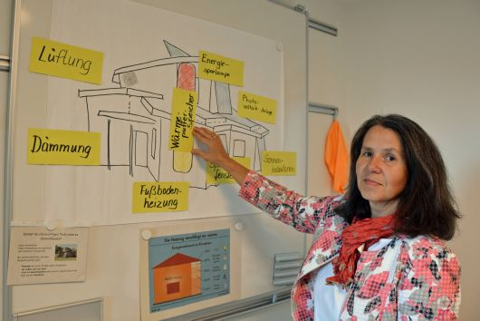 An einer Schautafel verdeutlicht Bildungsreferentin Christiane Jakob-Seufert, an welchen Stellen das Energiehaus natürliche Ressourcen in Energie umwandelt.